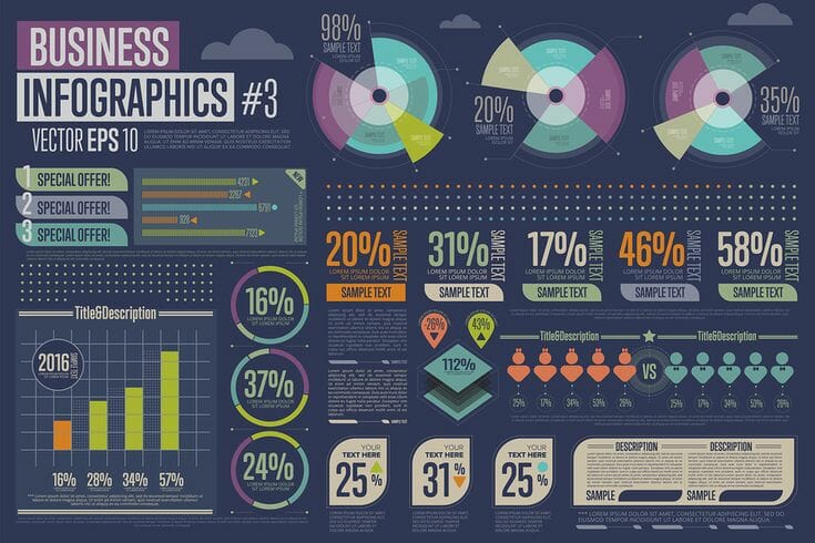 5 Types of Infographics that Generate Attention for Your Brand - DotYeti Blog