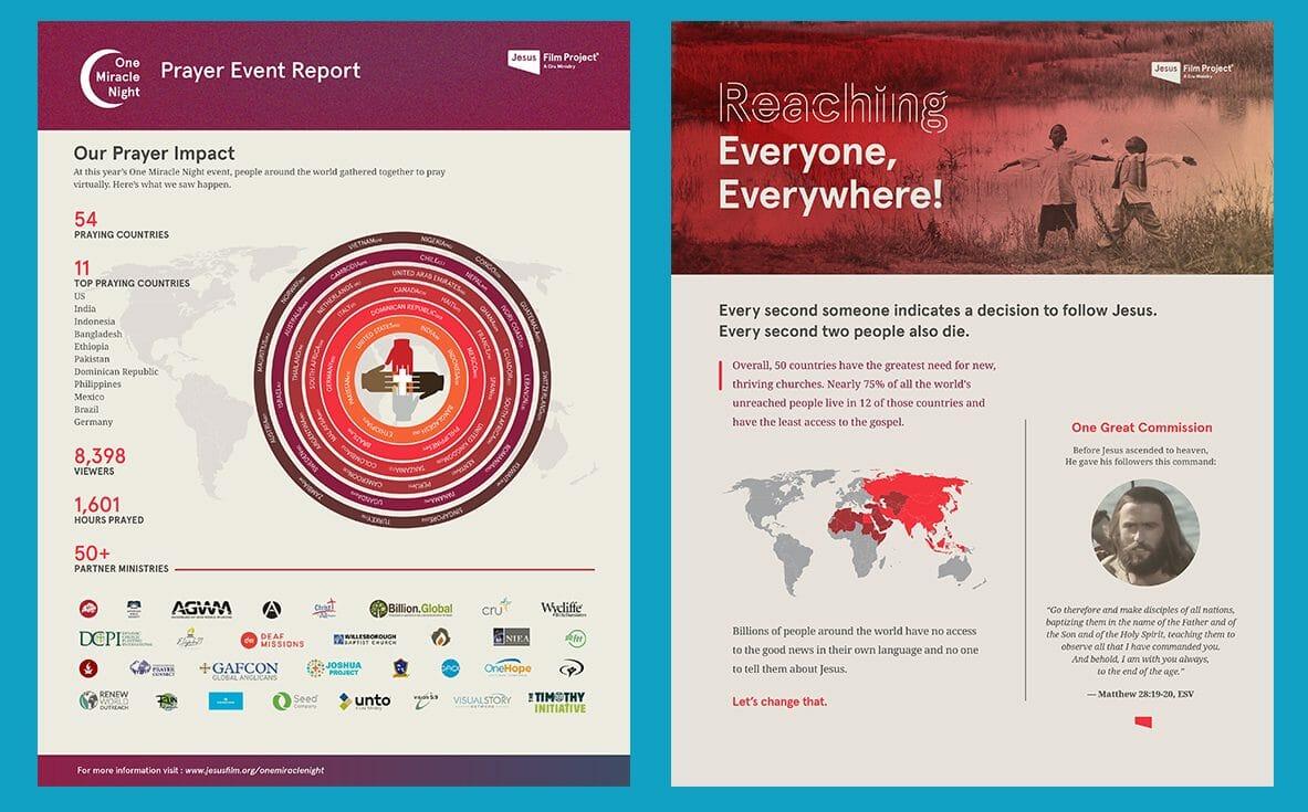 ferdinand onandia infographics